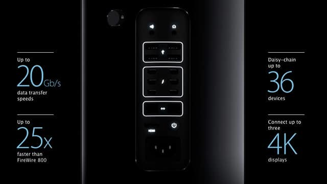 Mac-Pro-Clickthrough-Ports2
