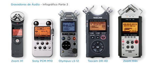 Tipos de Microfones Parte 3