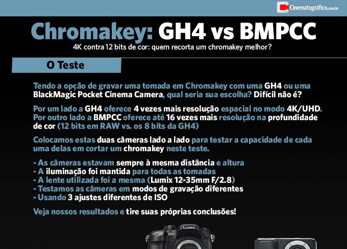 Chromakey: GH4 vs BMPCC. 4K contra 12 bits de cor: quem recorta um chromakey melhor? Tendo a opção de gravar uma tomada em Chromakey com uma GH4 ou uma BlackMagic Pocket Cinema Camera, qual seria sua escolha? Difícil não é? Por um lado a GH4 oferece 4 vezes mais resolução espacial no modo 4K/UHD. Por outro lado a BMPCC oferece até 16 vezes mais resolução na profundidade de cor (12 bits em RAW vs. os 8 bits da GH4) Colocamos estas duas câmeras lado a lado para testar a capacidade de cada uma delas em cortar um chromakey neste teste. - As câmeras estavam sempre à mesma distância e altura- A iluminação foi mantida para todas as tomadas- A lente utilizada foi a mesma (Lumix 12-35mm F/2.8)- Testamos as câmeras em modos de gravação diferentes- Usando 3 ajustes diferentes de ISO Veja nossos resultados e tire suas próprias conclusões!
