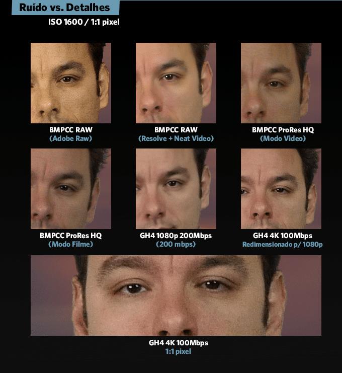 Ruído vs. Detalhe. ISO 1600 1:1 pixel