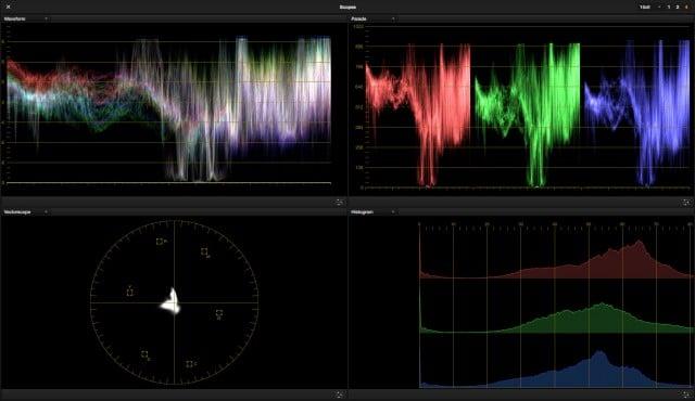 Os scopes são essenciais para qualquer correção de cor. Imagem: Noam Kroll