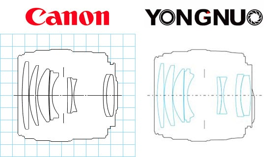 Design da Yongnuo vs Canon